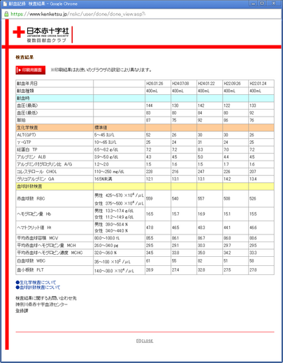 kenketsu_modif.png